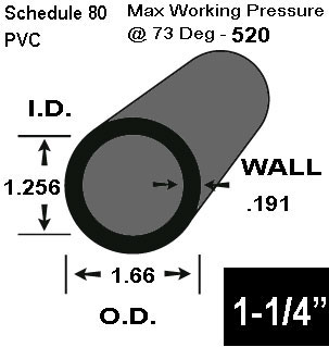 1-1/4 PVC Schedule 80 Pipe  20 FT Lengths - PVC Schedule 80