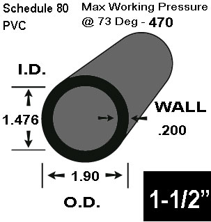 1-1/2 PVC Schedule 80 Pipe  20 FT Lengths - PVC Schedule 80